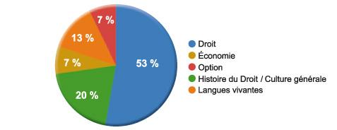 graph_D1
