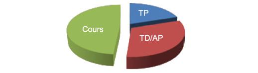 graph_TSI_1