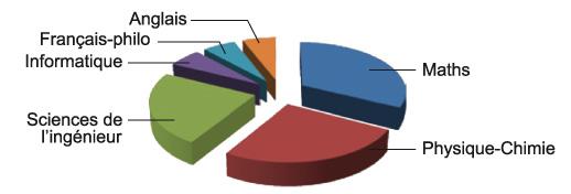 graph_TSI_2